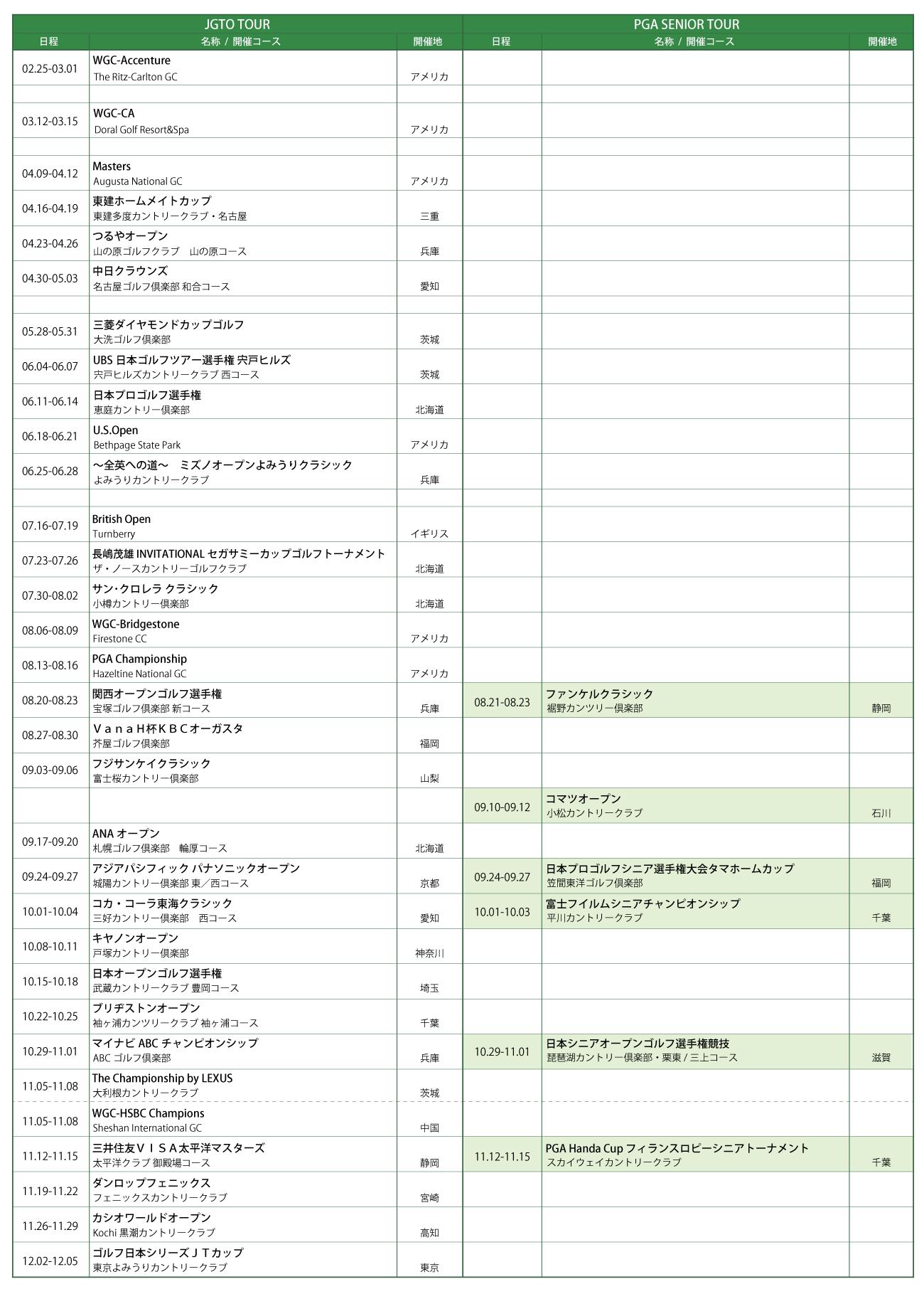 2009 トーナメントスケジュール