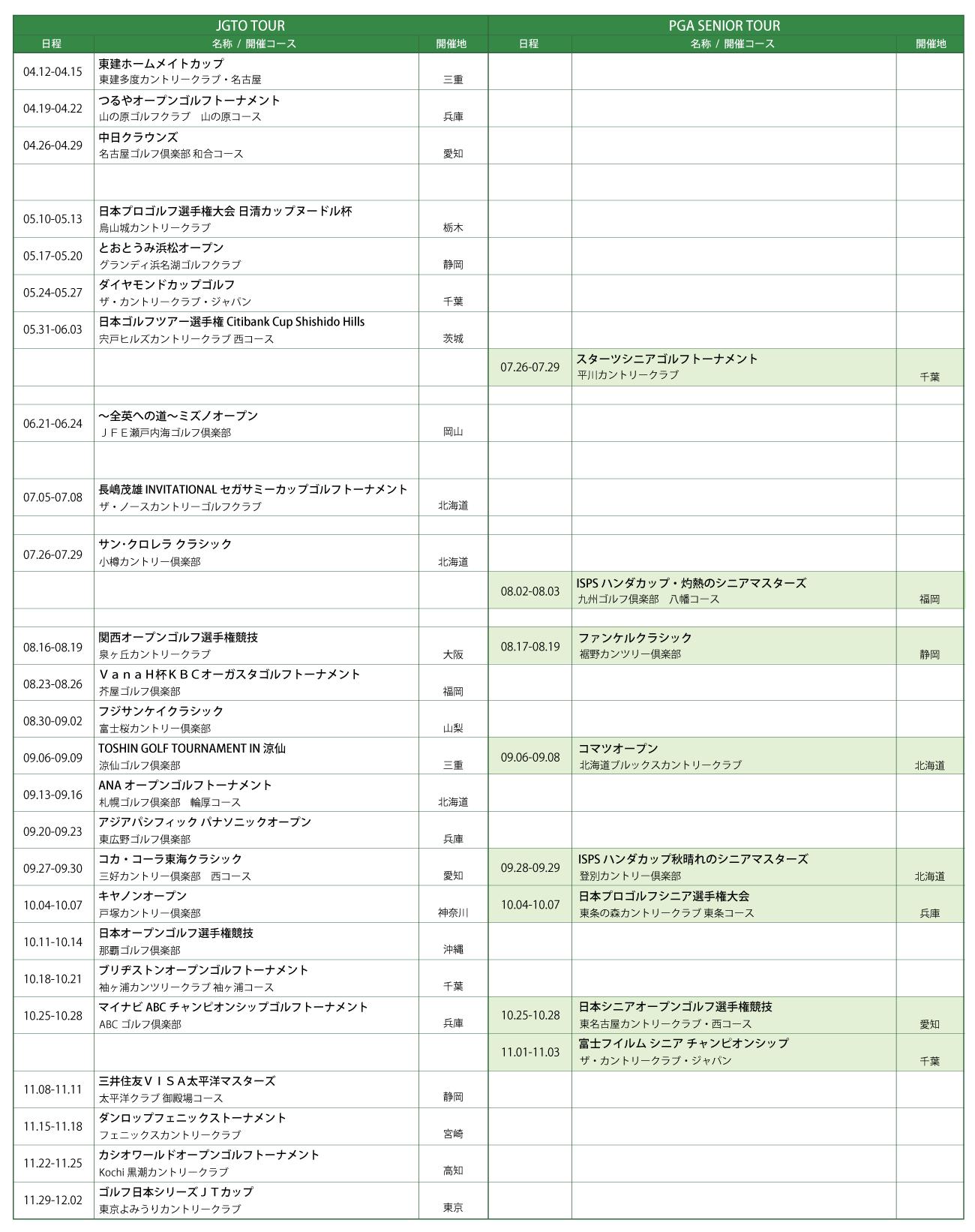2012 トーナメントスケジュール