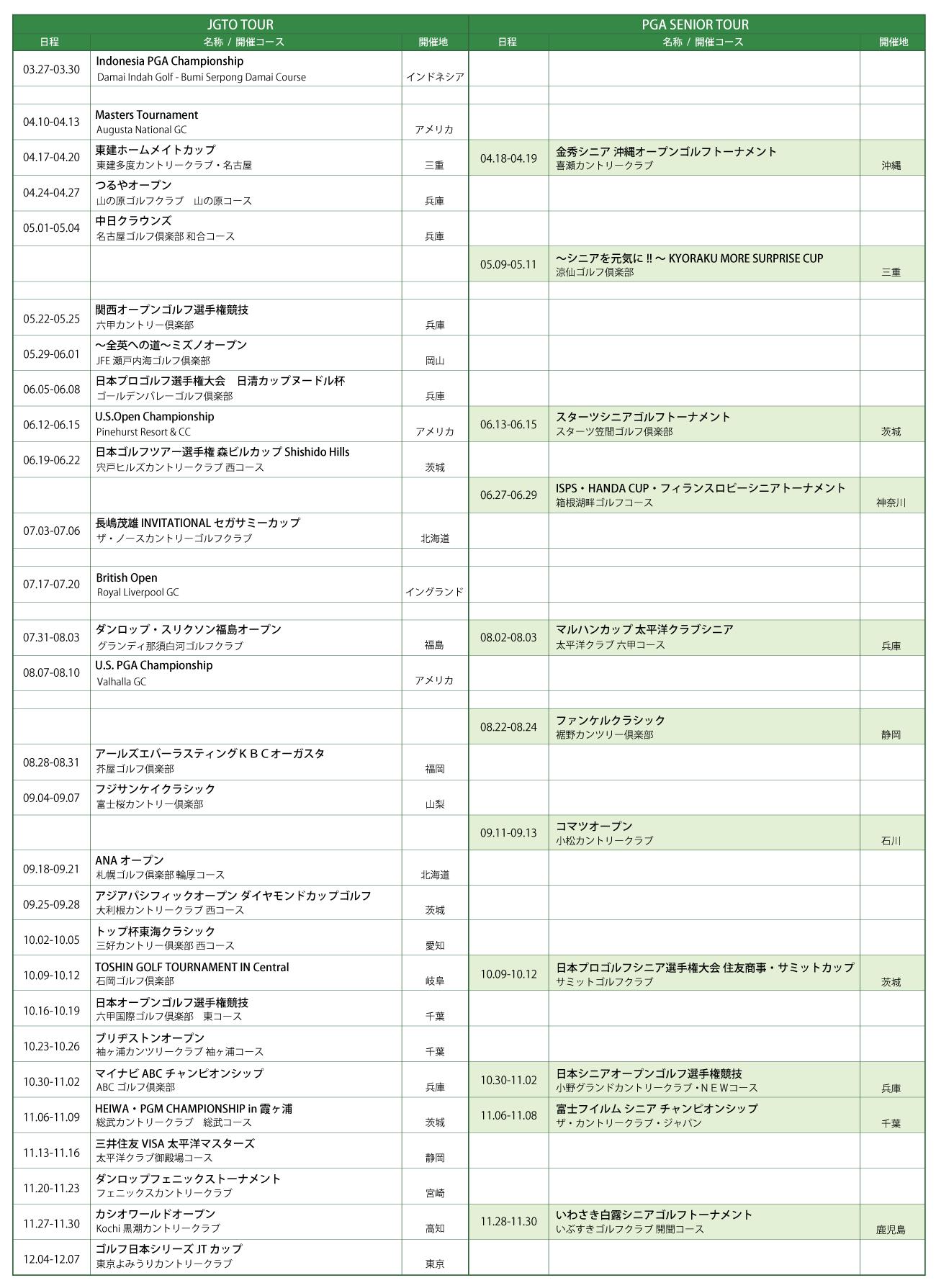 2014 トーナメントスケジュール