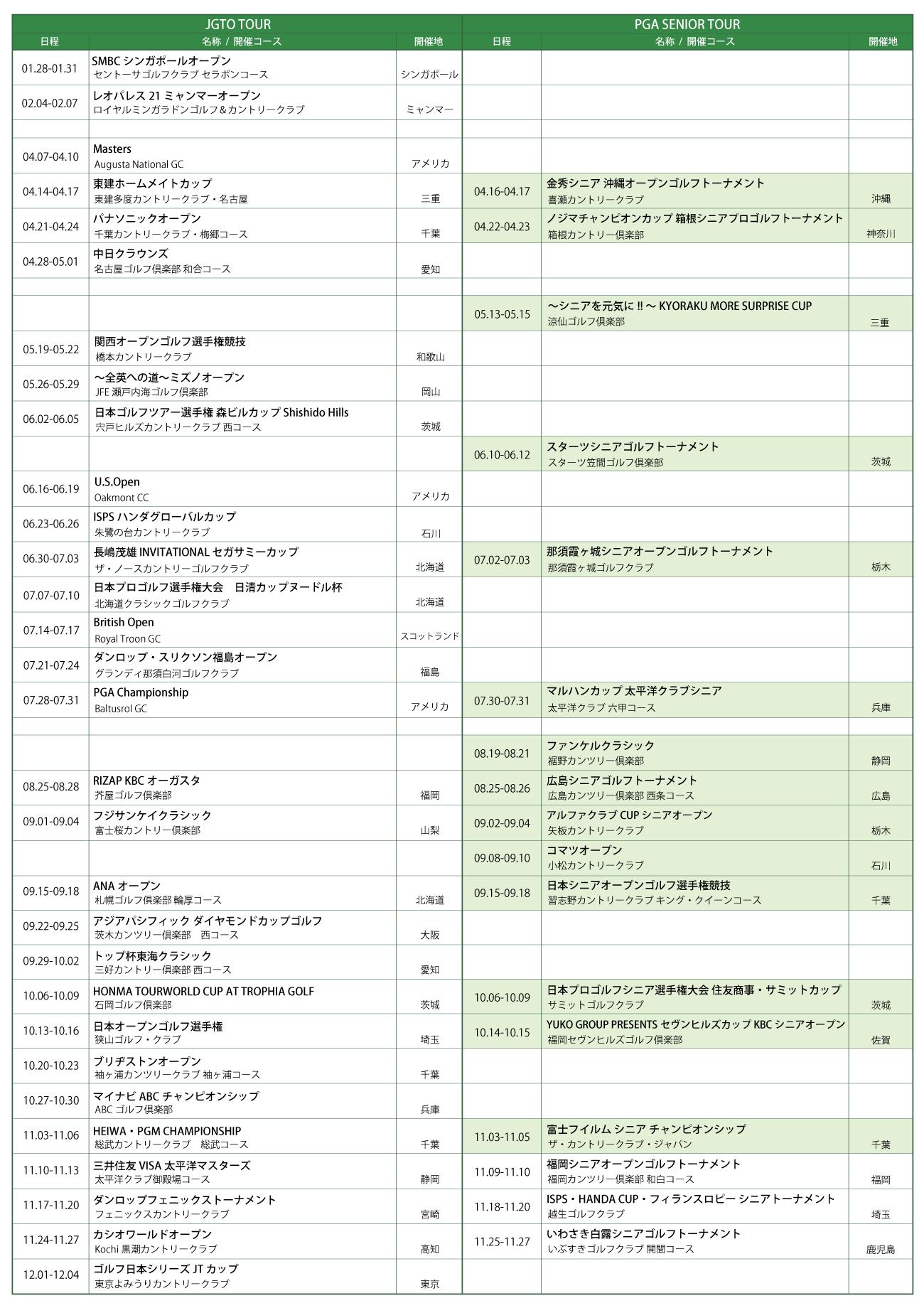 2016 トーナメントスケジュール